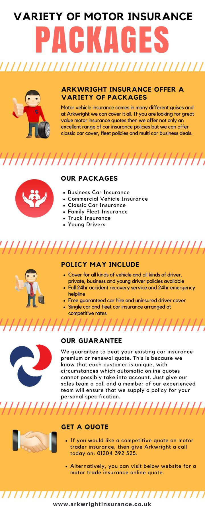 Multi Car Insurance Quotes >> Ppt Motor Trade Insurance Powerpoint Presentation Free