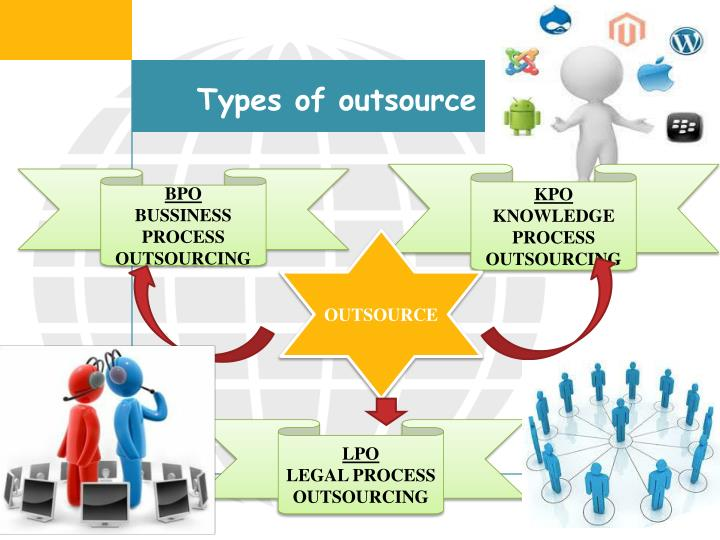 perceived impact of outsourcing on organizational efficiency Outsourcing can be termed as the strategic use of outside resources the best way to avail the services is to wash up your hands by giving your finance and bookkeeping work to the expert in the niche.