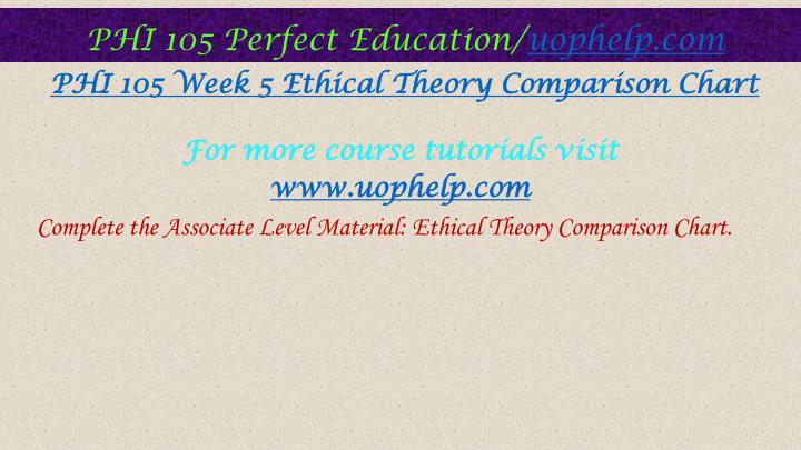 ethical theory comparison