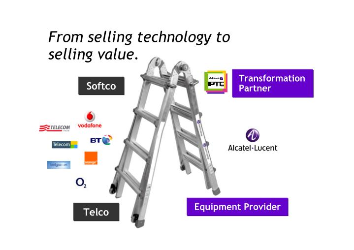 From selling technology to
