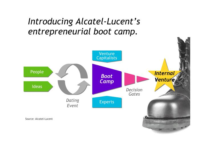 Introducing Alcatel-Lucent's