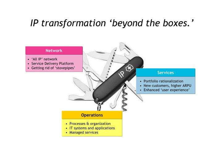 IP transformation 'beyond the boxes.'