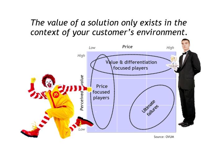 The value of a solution only exists in the