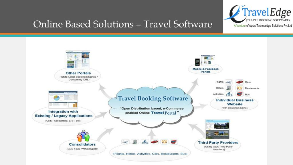 PPT - Flight Booking Software PowerPoint Presentation - ID