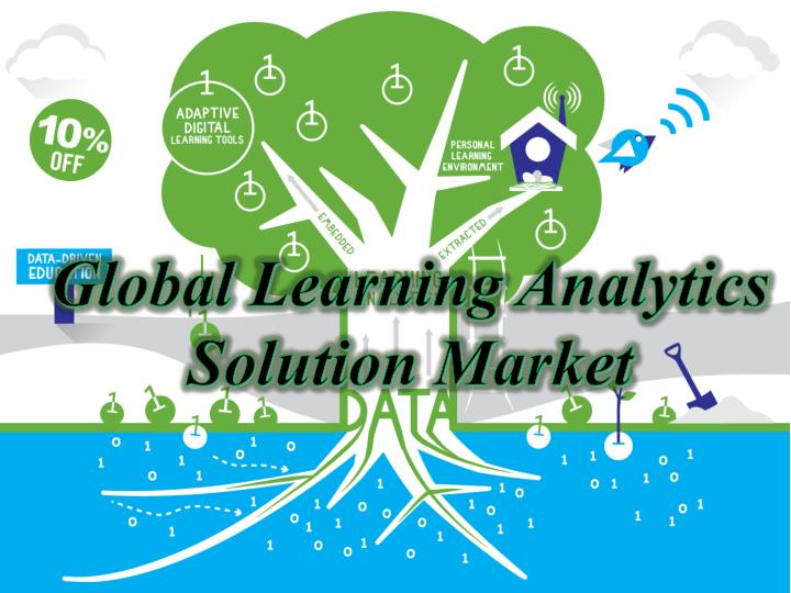 global analytical learner