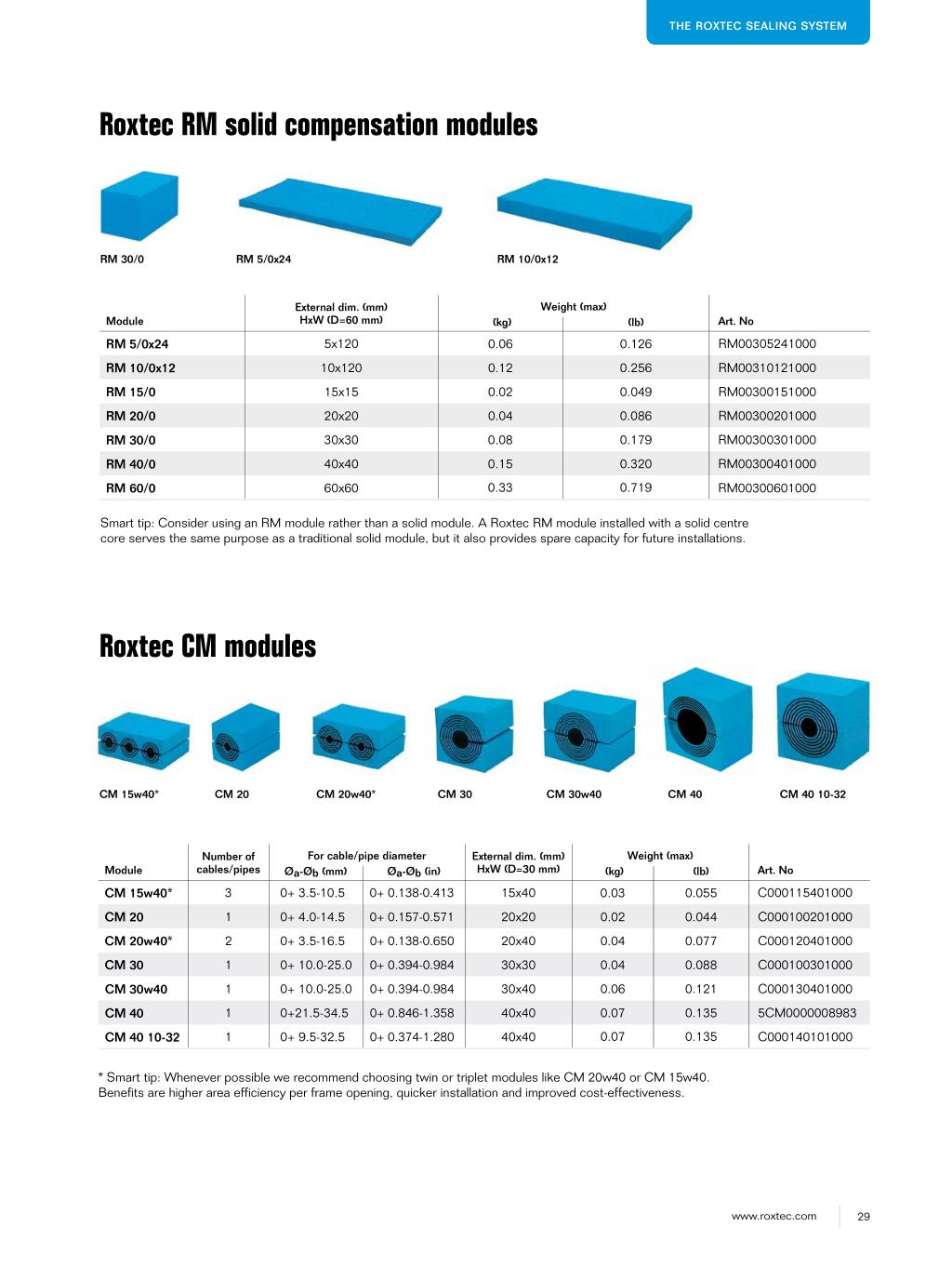5x Roxtec CM 20W40 Modul C000120401000