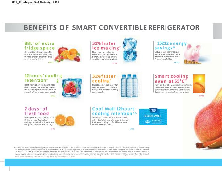 Ppt Welcome The 5 In 1 Smart Convertible Fridge By