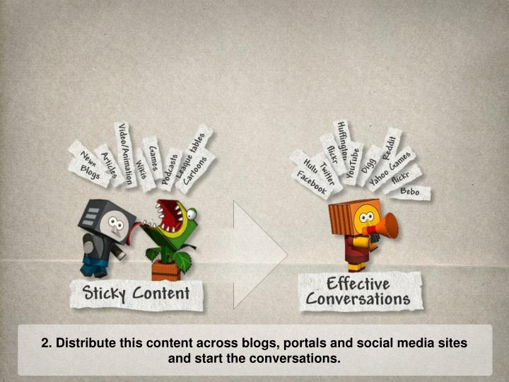 2. Distribute this content across blogs, portals and social media sites