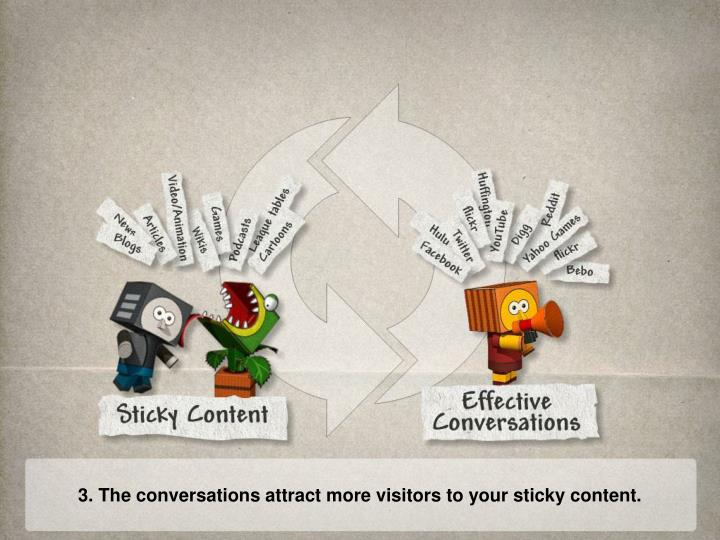 3. The conversations attract more visitors to your sticky content.