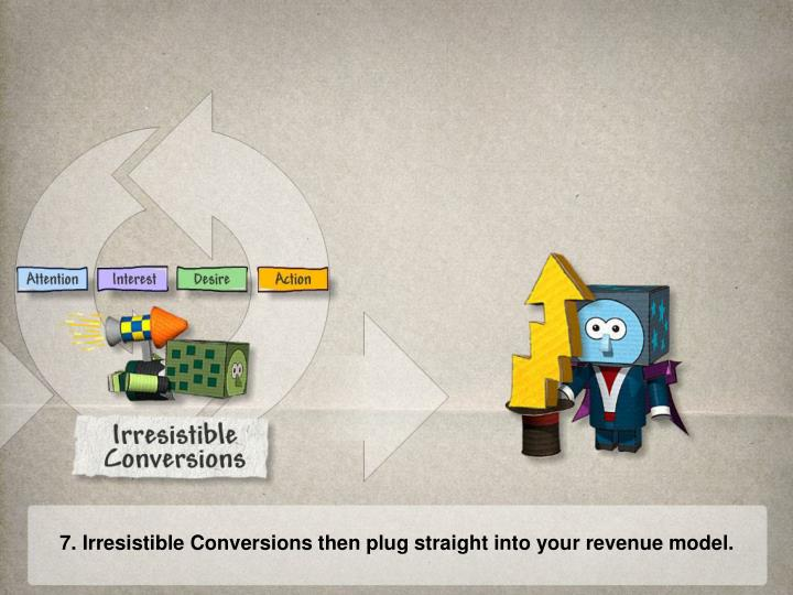 7. Irresistible Conversions then plug straight into your revenue model.