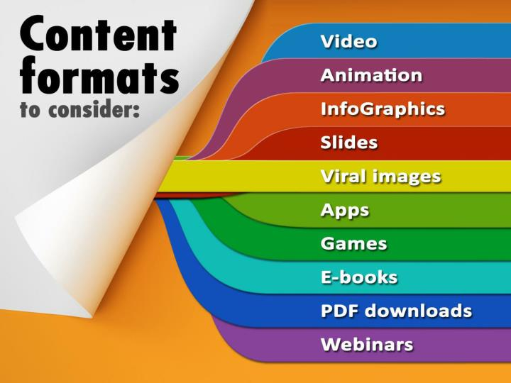 Content formats to consider are: