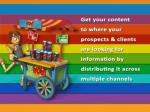 get your content to where your prospects