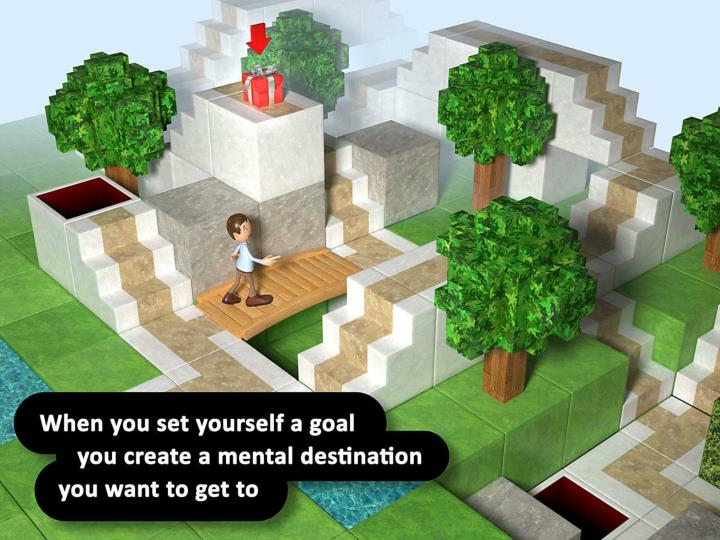 When you set yourself a goal you create a mental destination you want to get to.