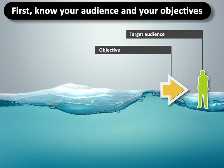 First, know your target audience and objectives.