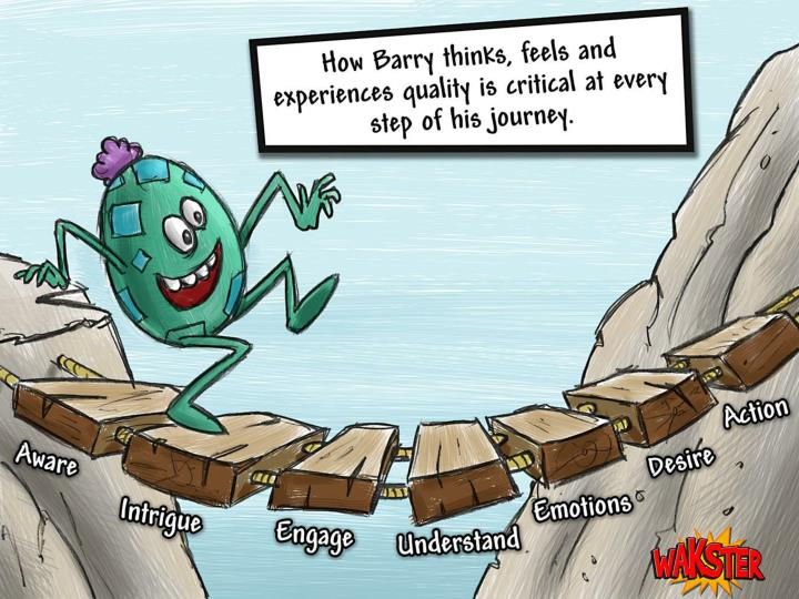 How Barry thinks, feels and experiences quality is critical at every step of his journey.