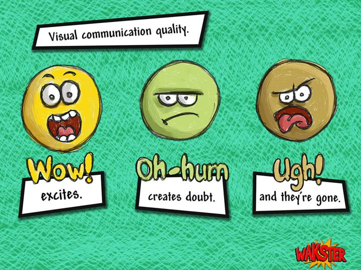 Visual communication quality
