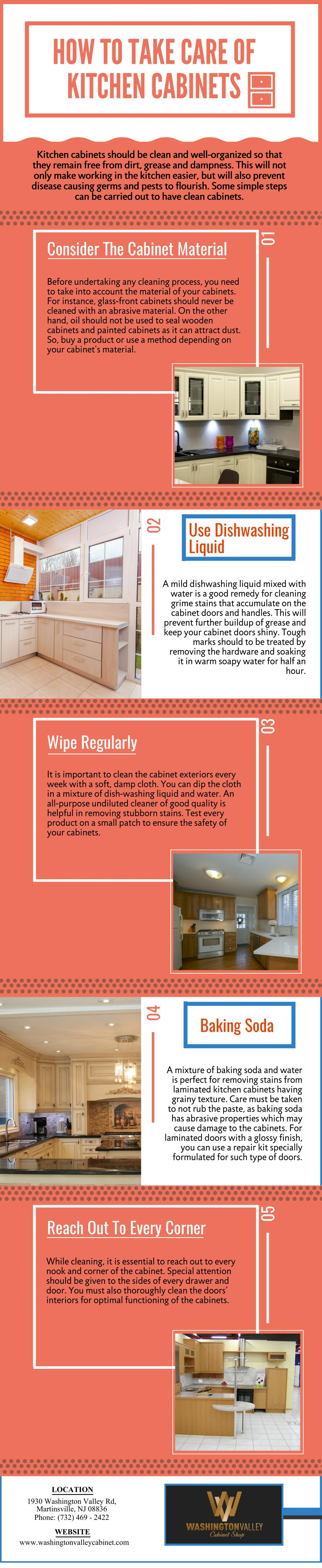 Ppt Kitchen Cabinet Care Powerpoint Presentation Free Download