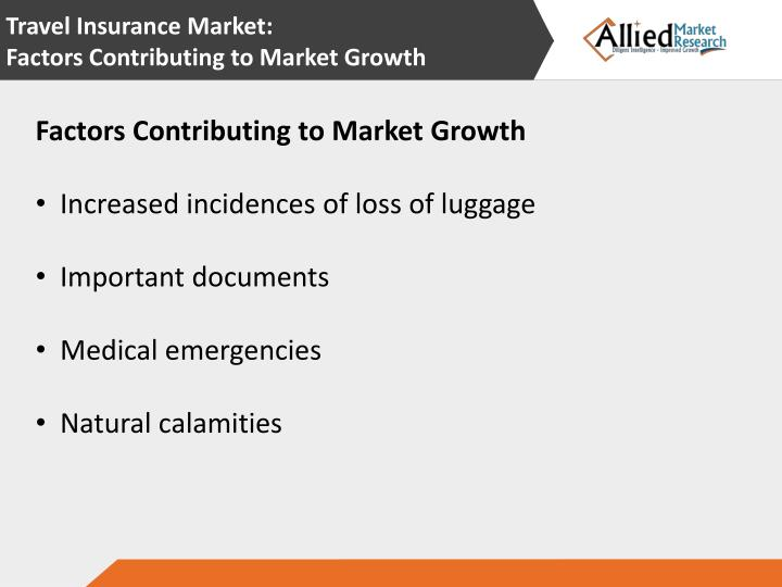 Travelers Insurance Revenue