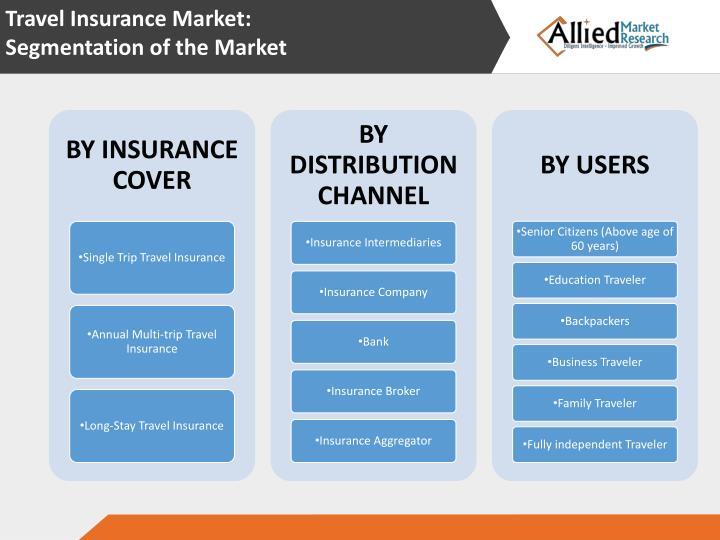 Csa International Travel Insurance