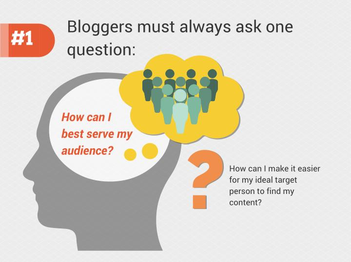 Bloggers must always ask one