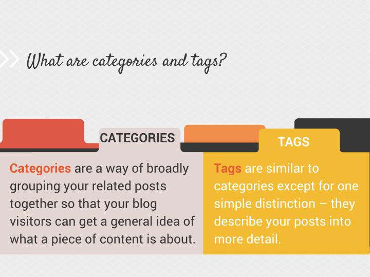 What are categories and tags