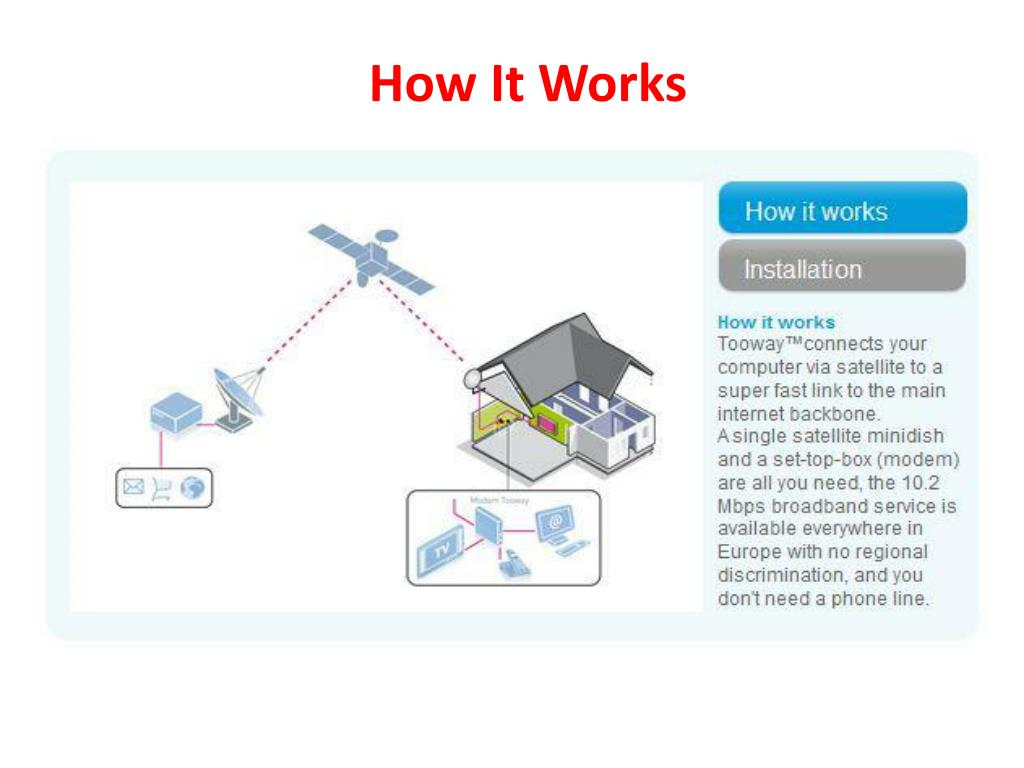 PPT - Top 5 Advantages of Tooway Satellite Broadband