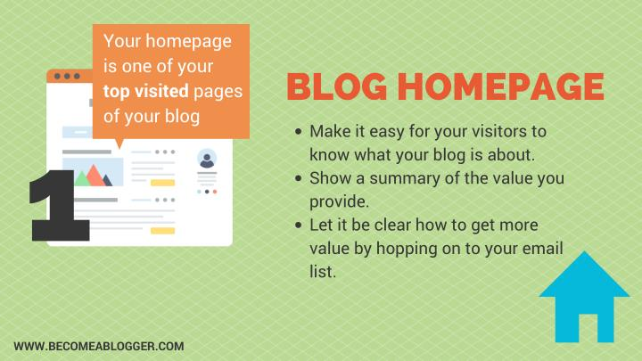 Your homepage is one of your top visited pages1