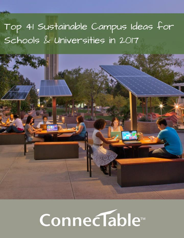 top 41 sustainable campus ideas for schools n.