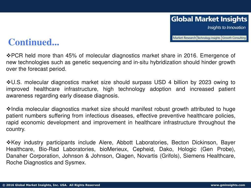 PPT - Molecular Diagnostics Market to reach $10bn by 2023