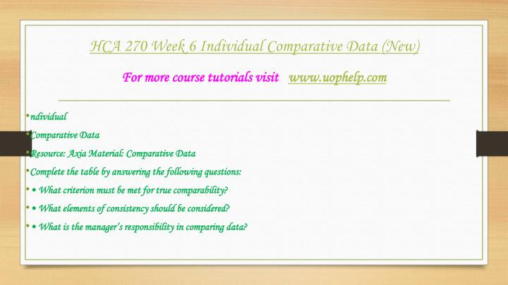 hca 270 week 6 comparative data worksheet Hca 270 week 6 comparative data should be based directly on red blocks alone | |what elements of consistency |period of collection: the time periods of data collected should match in order to be compared.