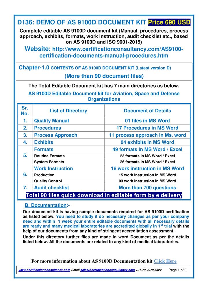 PPT - Readymade documentation kit for Quality Management System ...