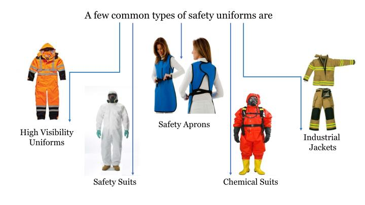 ?common types of hazards essay Summary of common workplace safety and health (wsh) hazards by industry affected sectors common wsh hazards examples wholesale and retail industry falls from height • wor k on stepladders or ladders struck by or against objects • low headroom.