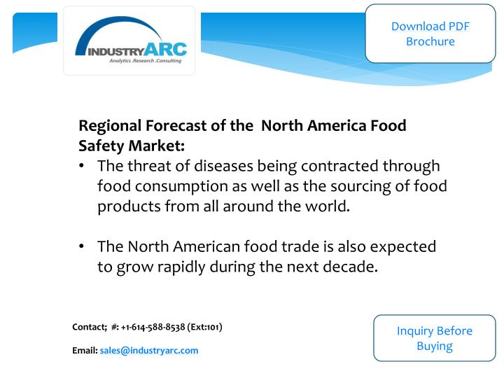 Food Safety Testing Market Industryarc