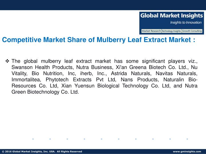 mulberry competitive analysis