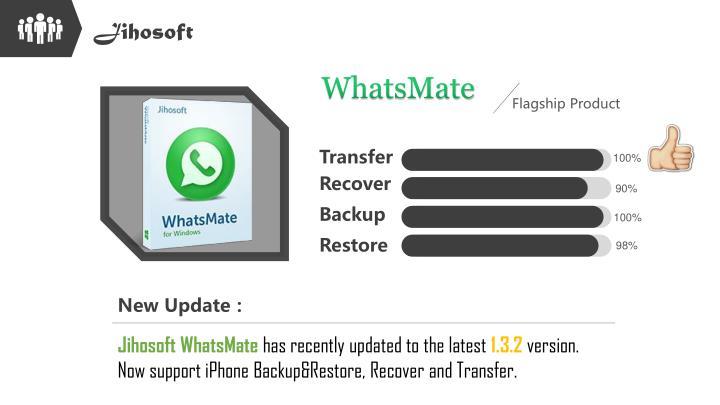 download jihosoft whatsmate