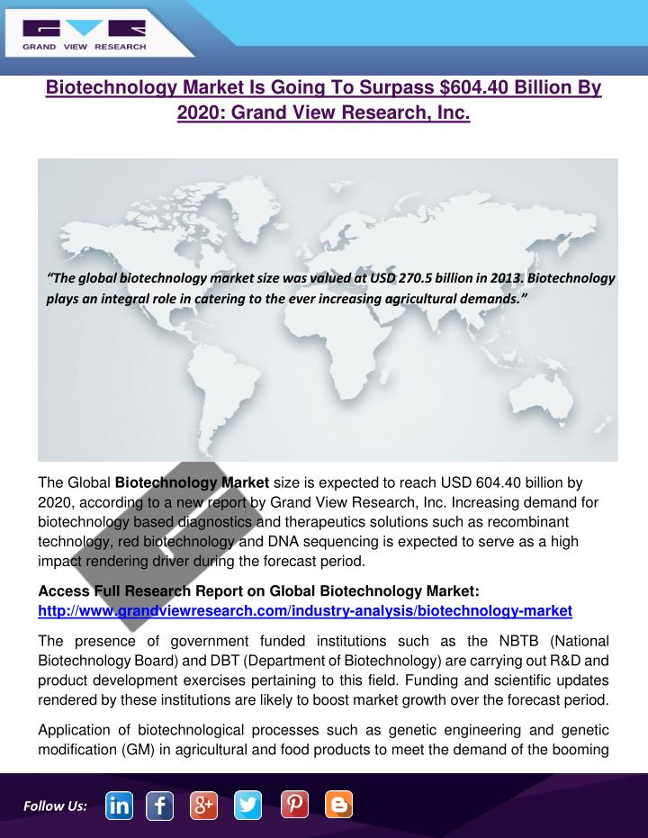 biotechnology market is going to surpass n.