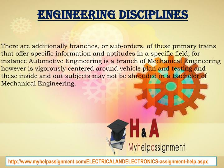 electrical engineering homework help Homework help - post questions, assignments & papers alarm_on 24/7 on demand electrical engineering assignment anonymous label.