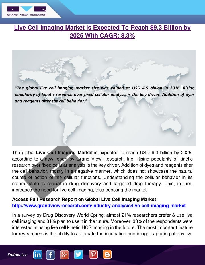 live cell imaging market is expected to reach n.
