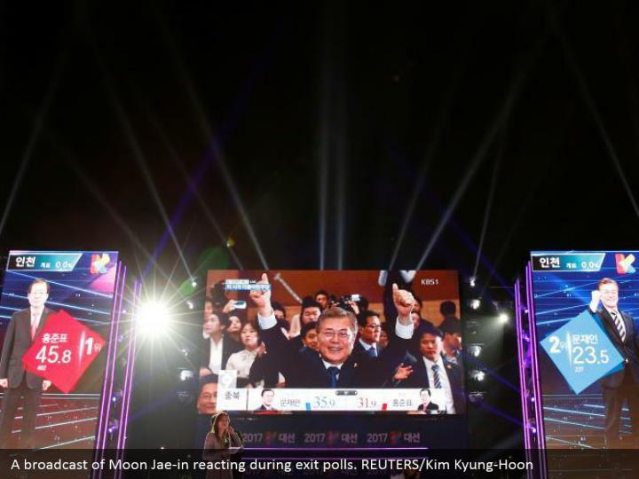 A broadcast of Moon Jae-in reacting during exit polls. REUTERS/Kim Kyung-Hoon