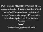 post analysis heuristic evaluations lean startup