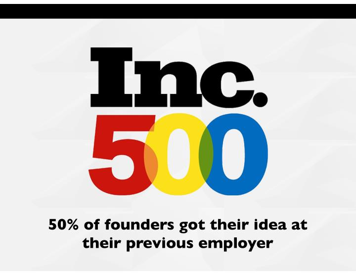 50% of founders got their idea at
