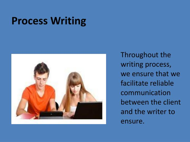 the writing process ppt The writing process presenters: participants will know five steps of the writing process how to use the writing process for descriptive, narrative, persuasive and informational composition (content areas) how to use classroom assessment for learning to improve writing.