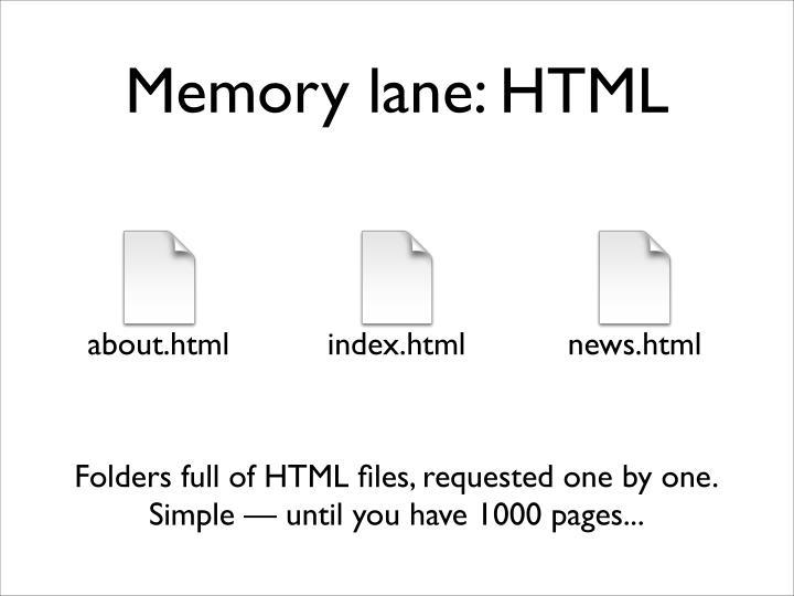 Memory lane: HTML