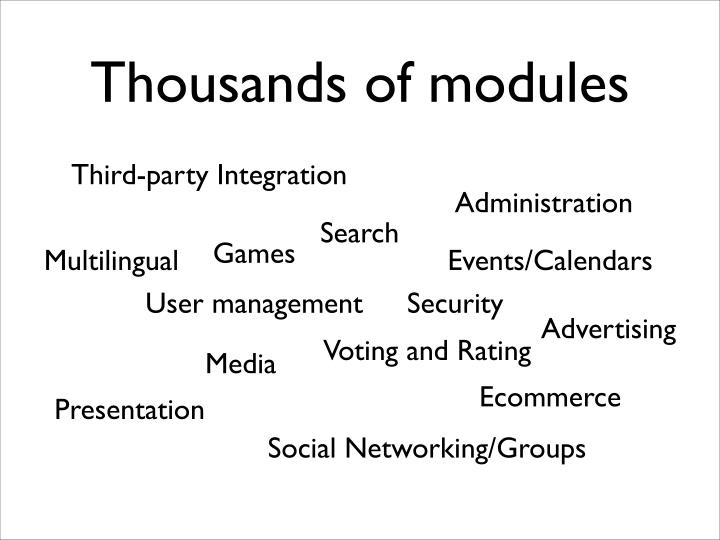 Thousands of modules
