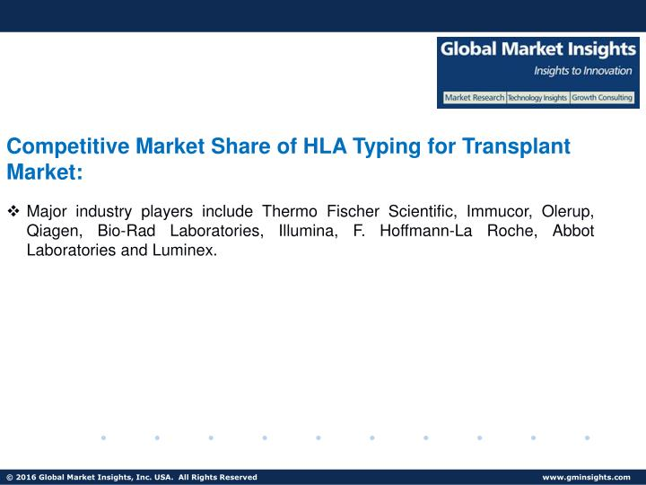 an analysis of transplant centers and organizations Hla typing for transplant market size non-government organizations' efforts for educating the at various treatment and transplant centers for.