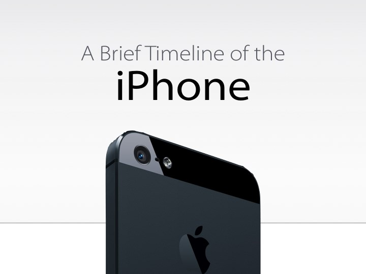 a brief timeline of the iphone n.