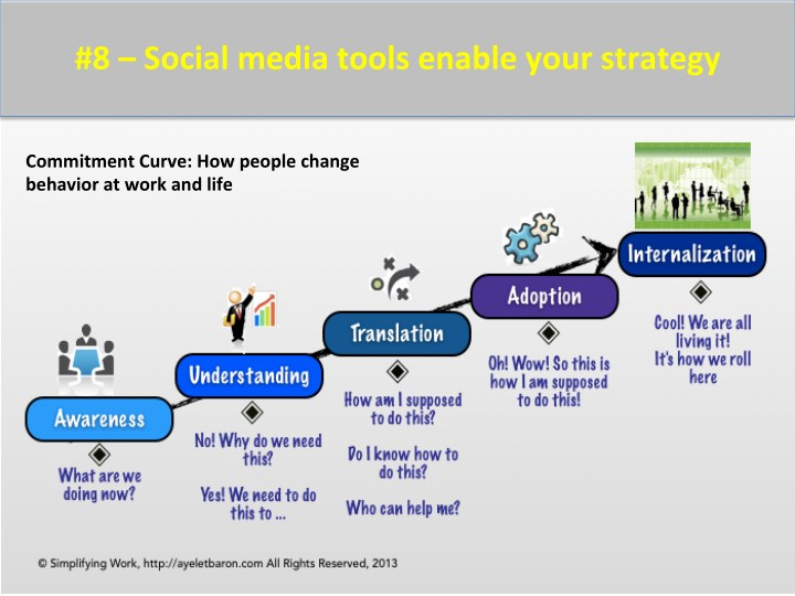 #8  –  Social  media  tools  enable  your  strategy
