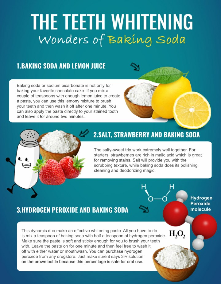Ppt Surprising Uses Of Baking Soda For Teeth Whitening Powerpoint