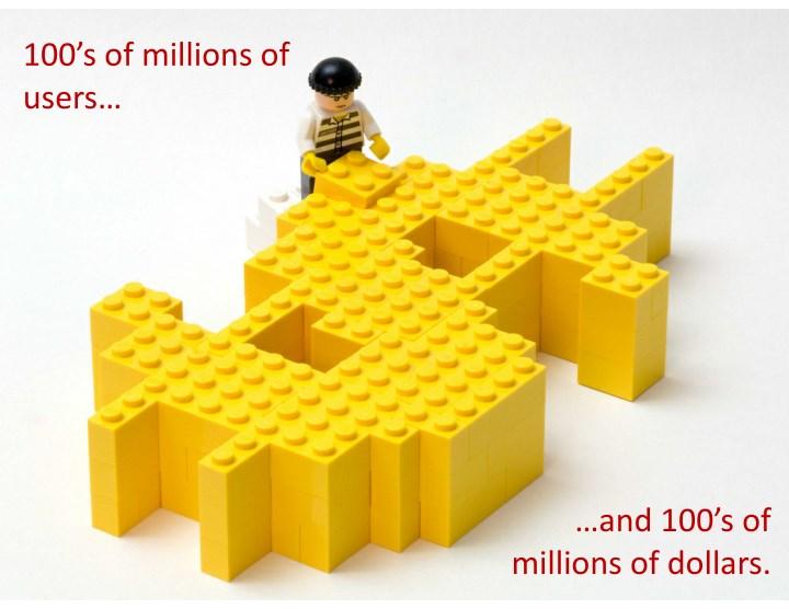 100 sofmillionsof users