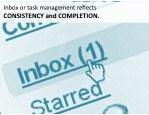inboxortaskmanagementreflects